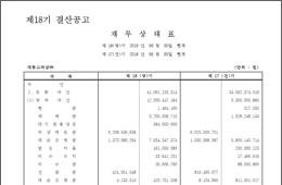 [공고] 제 18기 결산공고
