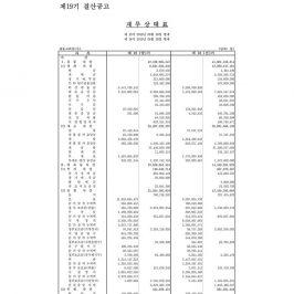 [공고] 제 19기 결산공고